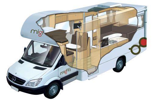 location campervan
